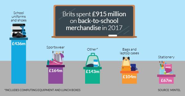 Back-to-School-Spending-Press-1